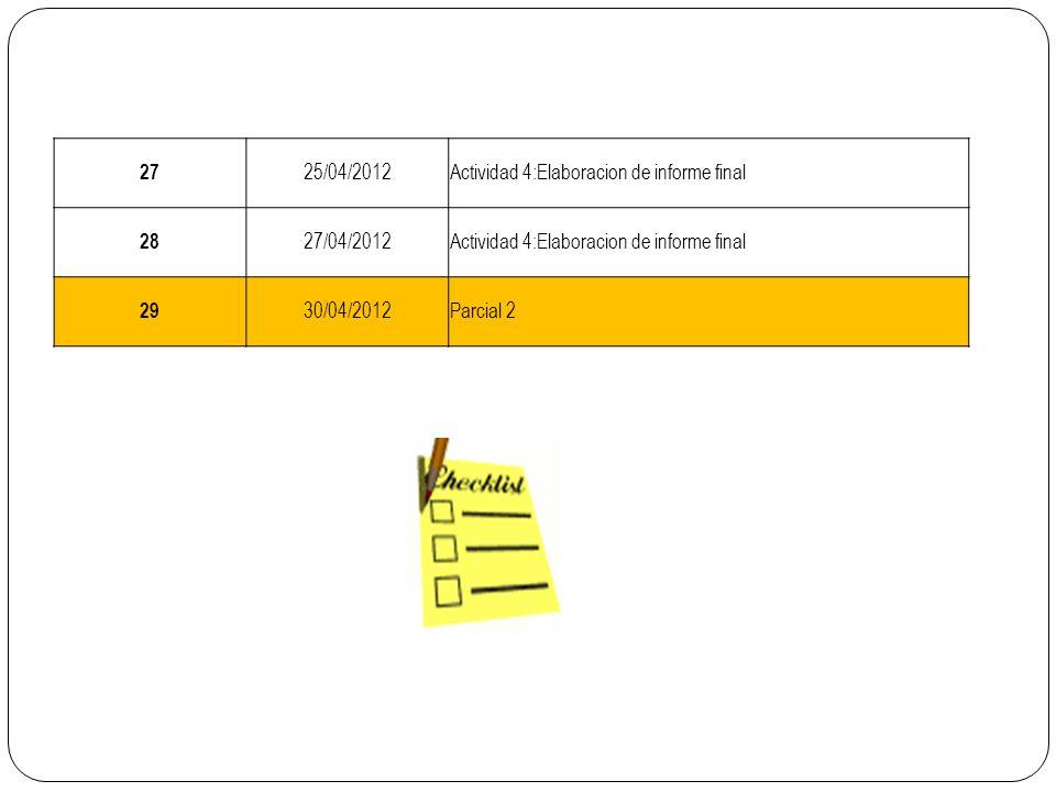 27 25/04/2012 Actividad 4:Elaboracion de informe final 28 27/04/2012 29 30/04/2012 Parcial 2
