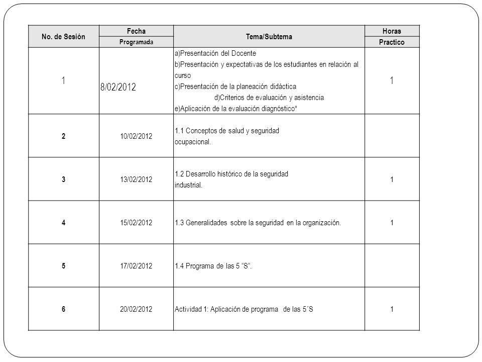 d)Criterios de evaluación y asistencia
