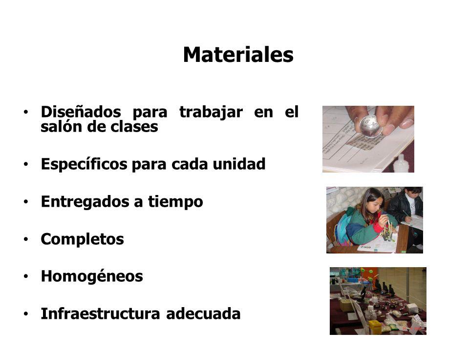 Materiales Diseñados para trabajar en el salón de clases