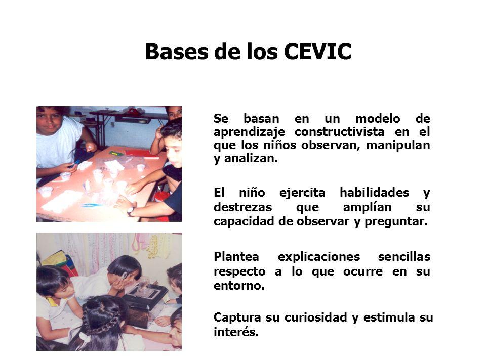 Bases de los CEVIC Se basan en un modelo de aprendizaje constructivista en el que los niños observan, manipulan y analizan.