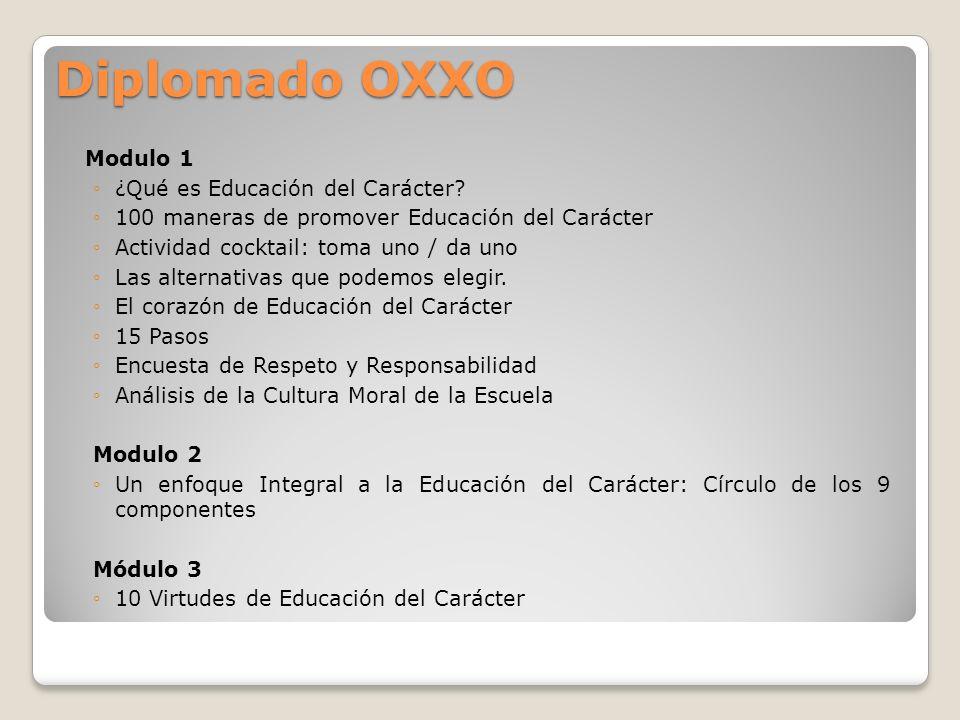 Diplomado OXXO ¿Qué es Educación del Carácter