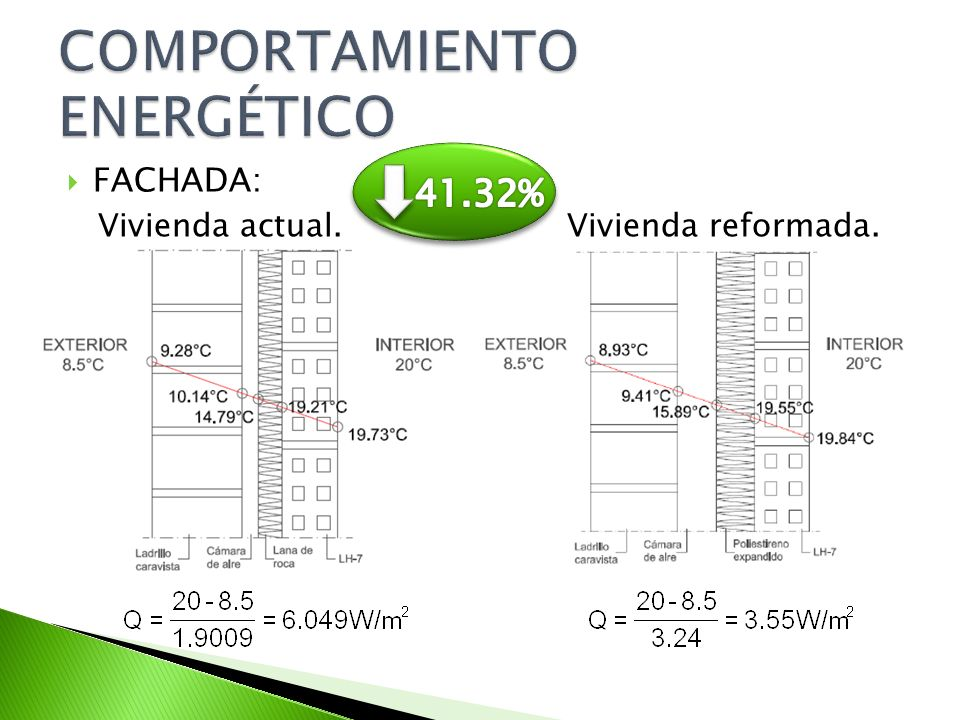 COMPORTAMIENTO ENERGÉTICO