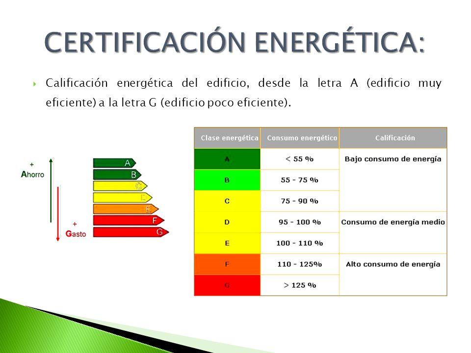 CERTIFICACIÓN ENERGÉTICA: