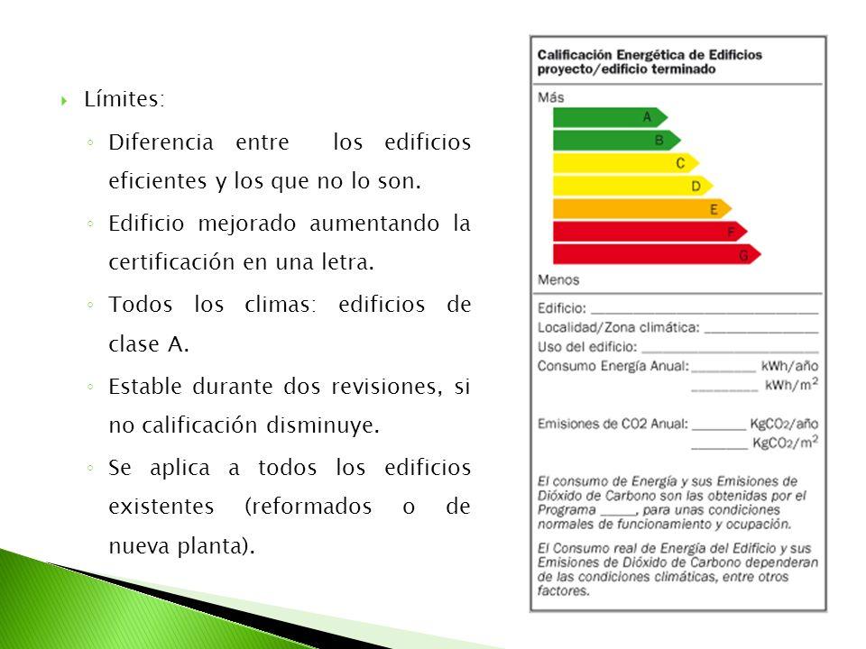 Límites: Diferencia entre los edificios eficientes y los que no lo son. Edificio mejorado aumentando la certificación en una letra.