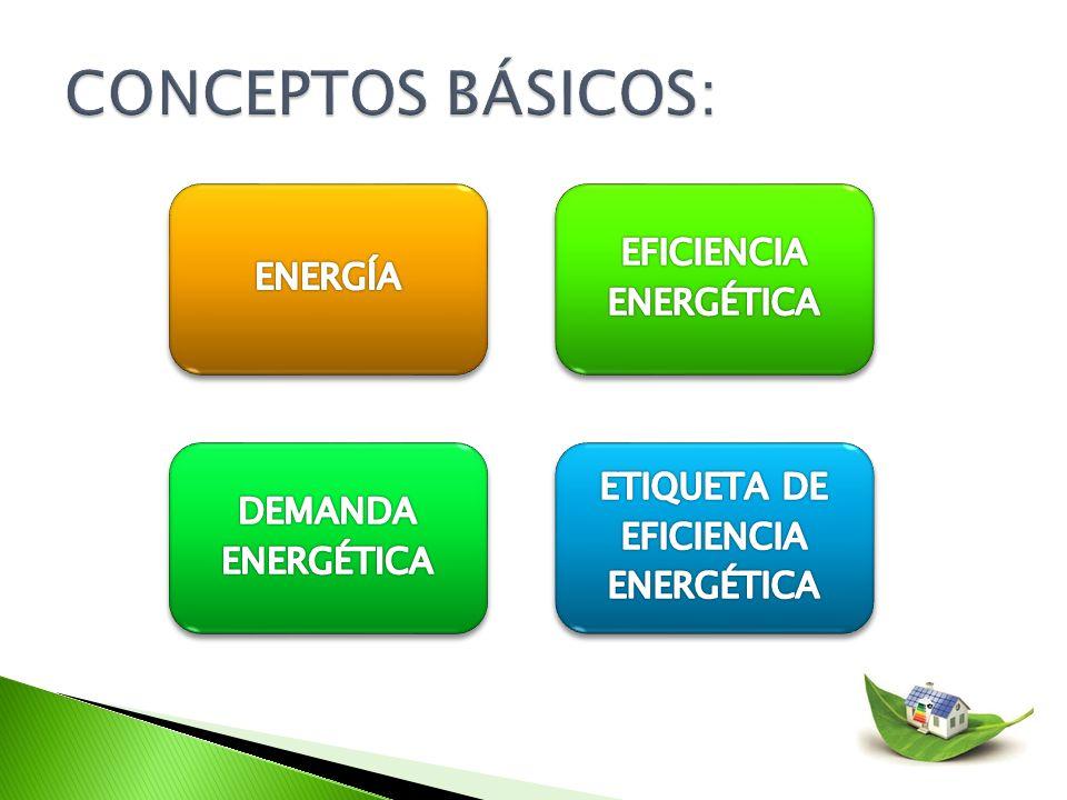 CONCEPTOS BÁSICOS: ENERGÍA EFICIENCIA ENERGÉTICA DEMANDA ENERGÉTICA