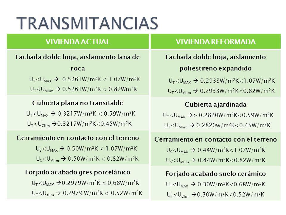 TRANSMITANCIAS VIVIENDA ACTUAL VIVIENDA REFORMADA