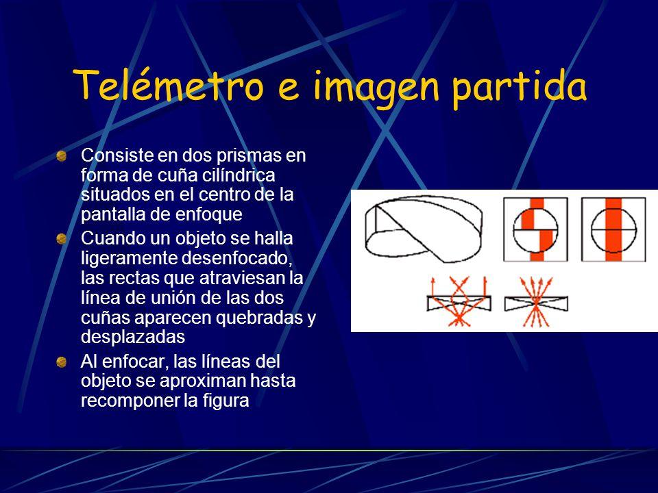 Telémetro e imagen partida