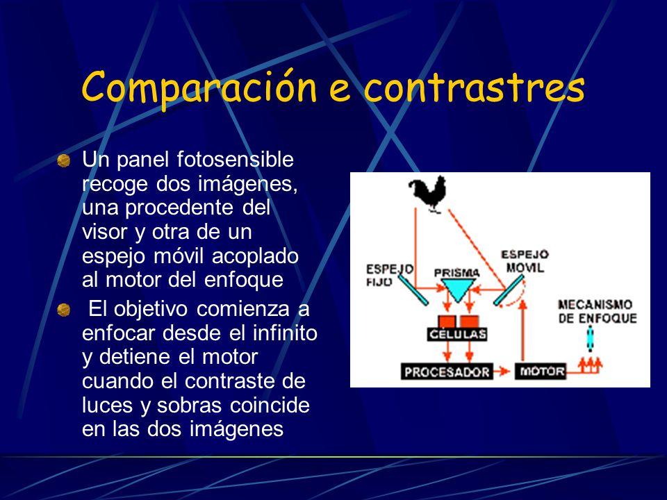 Comparación e contrastres
