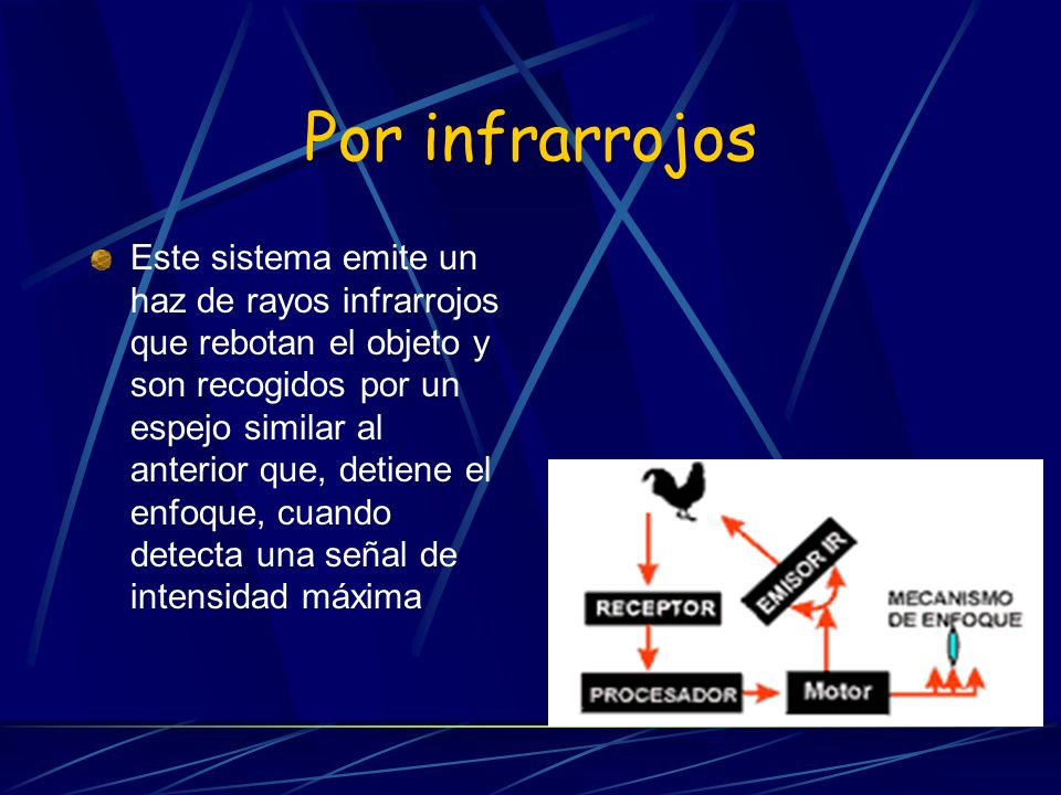 Por infrarrojos