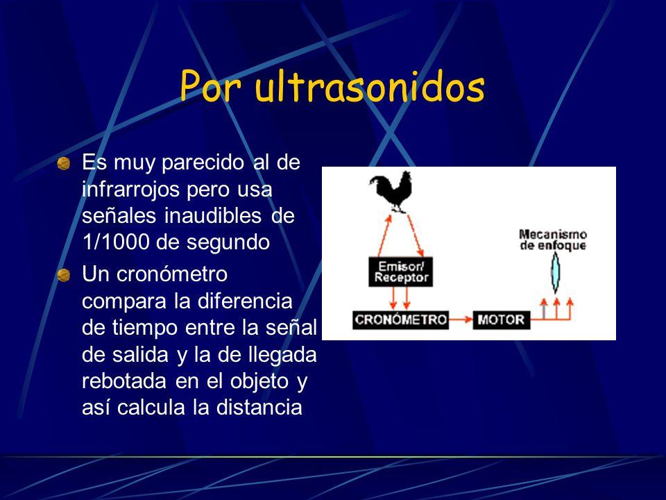 Por ultrasonidosEs muy parecido al de infrarrojos pero usa señales inaudibles de 1/1000 de segundo.