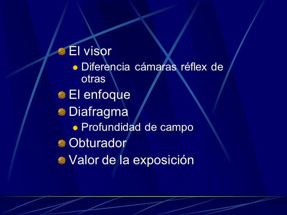 El visor El enfoque Diafragma Obturador Valor de la exposición