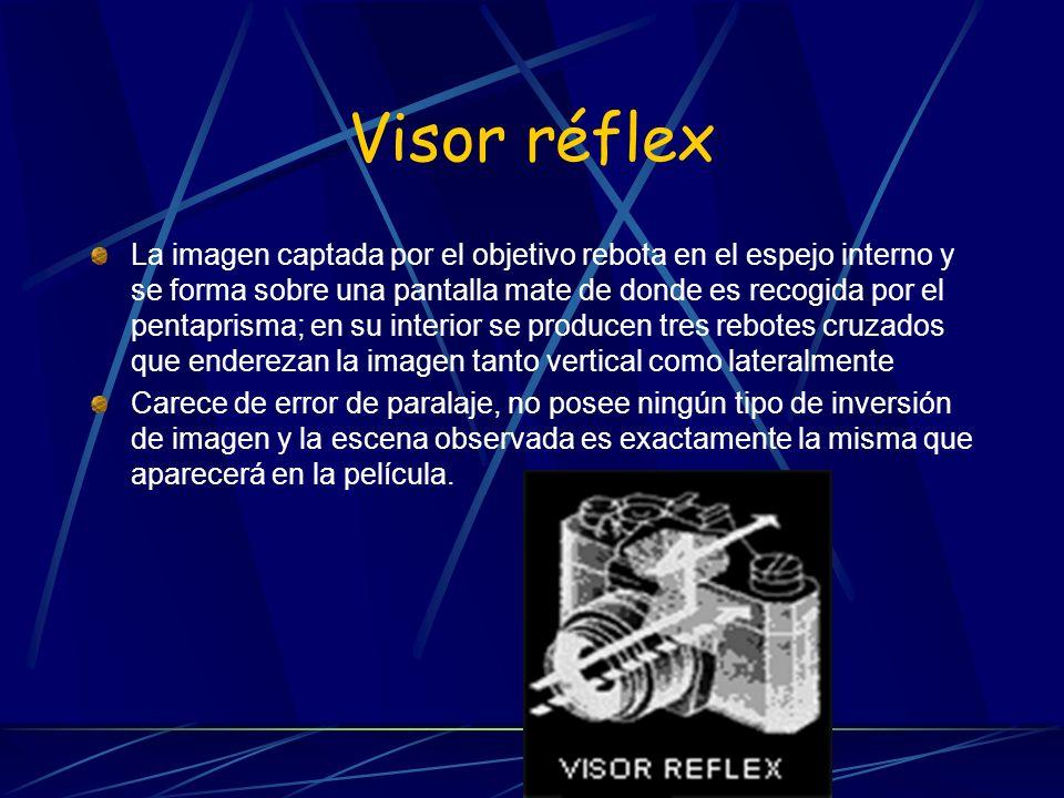 Visor réflex