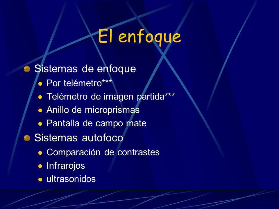 El enfoque Sistemas de enfoque Sistemas autofoco Por telémetro***