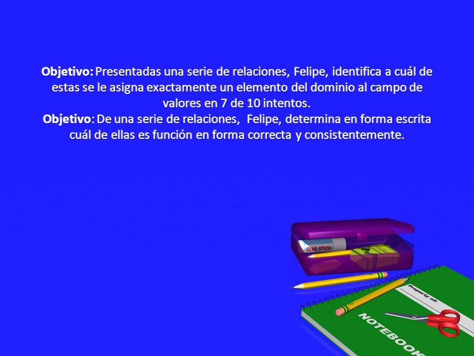 Objetivo: Presentadas una serie de relaciones, Felipe, identifica a cuál de estas se le asigna exactamente un elemento del dominio al campo de valores en 7 de 10 intentos.