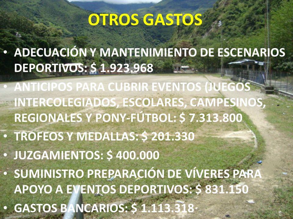 OTROS GASTOS ADECUACIÓN Y MANTENIMIENTO DE ESCENARIOS DEPORTIVOS: $ 1.923.968.