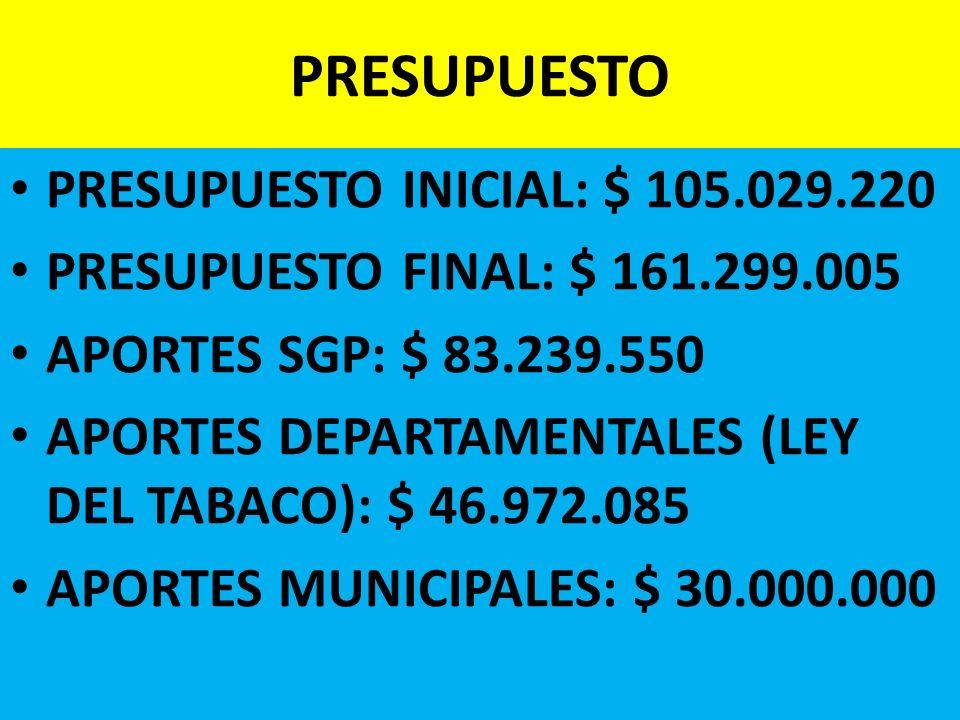 PRESUPUESTO PRESUPUESTO INICIAL: $ 105.029.220