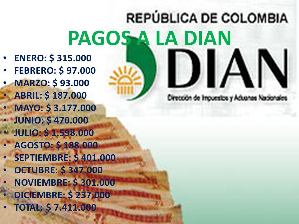 PAGOS A LA DIAN ENERO: $ 315.000 FEBRERO: $ 97.000 MARZO: $ 93.000