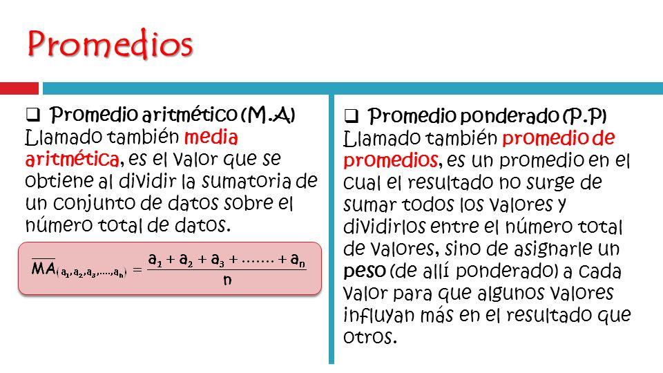 Promedios Promedio aritmético (M.A) Promedio ponderado (P.P)