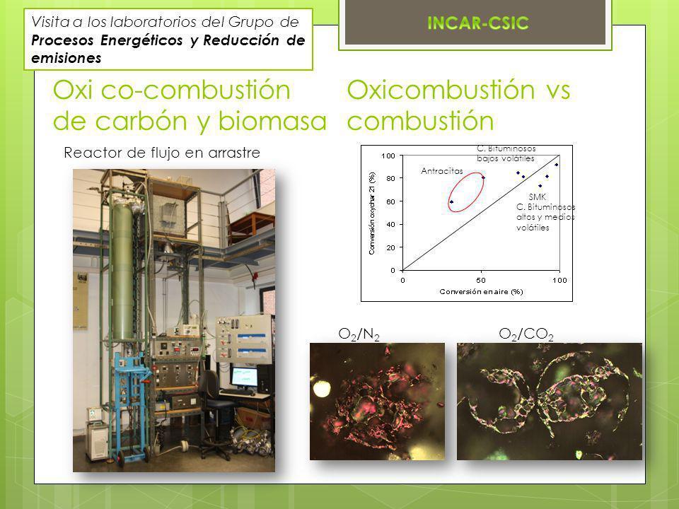 Oxi co-combustión de carbón y biomasa Oxicombustión vs combustión