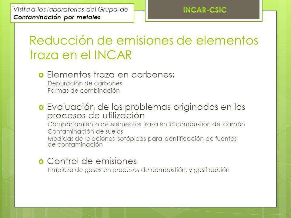 Reducción de emisiones de elementos traza en el INCAR