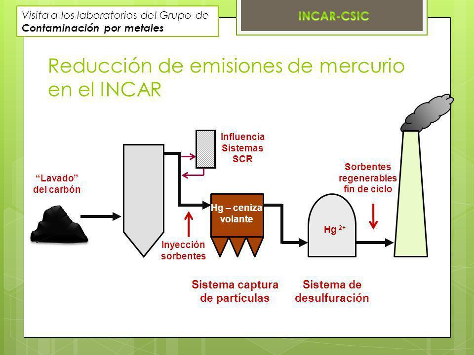 Reducción de emisiones de mercurio en el INCAR