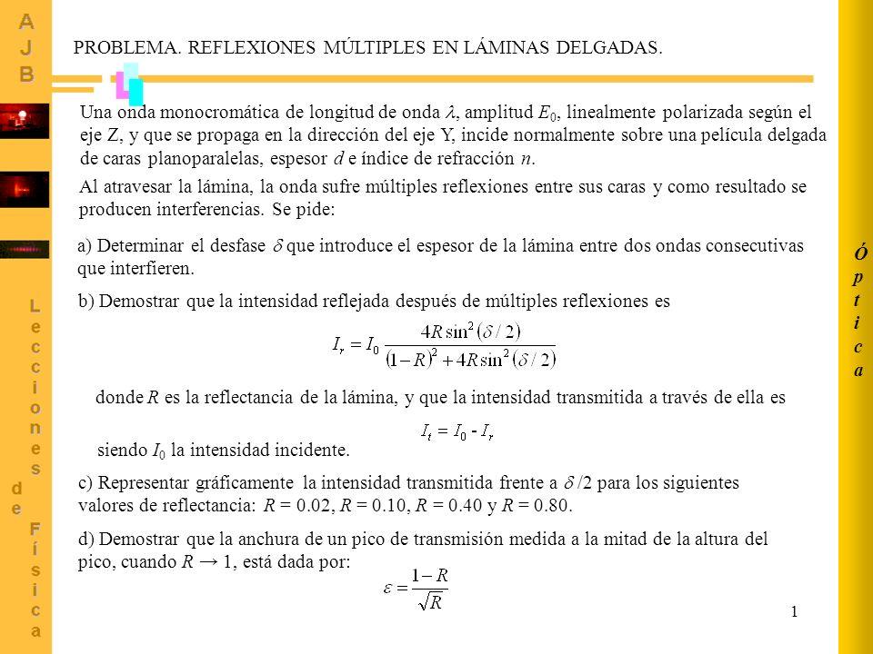 Óptica PROBLEMA. REFLEXIONES MÚLTIPLES EN LÁMINAS DELGADAS.