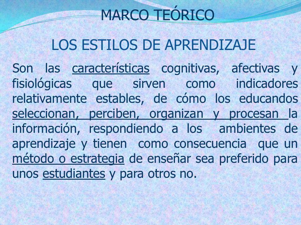MARCO TEÓRICO LOS ESTILOS DE APRENDIZAJE