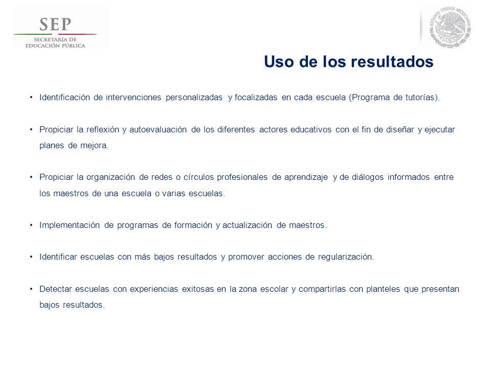 Uso de los resultados Identificación de intervenciones personalizadas y focalizadas en cada escuela (Programa de tutorías).
