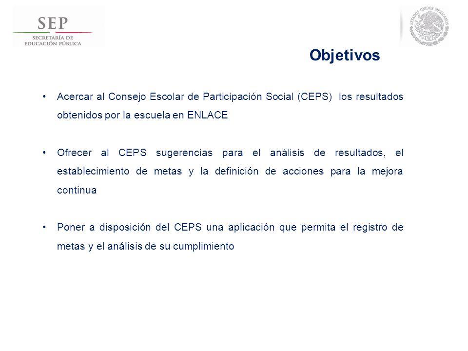 Objetivos Acercar al Consejo Escolar de Participación Social (CEPS) los resultados obtenidos por la escuela en ENLACE.