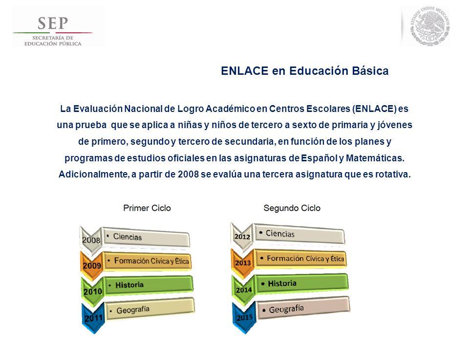 ENLACE en Educación Básica