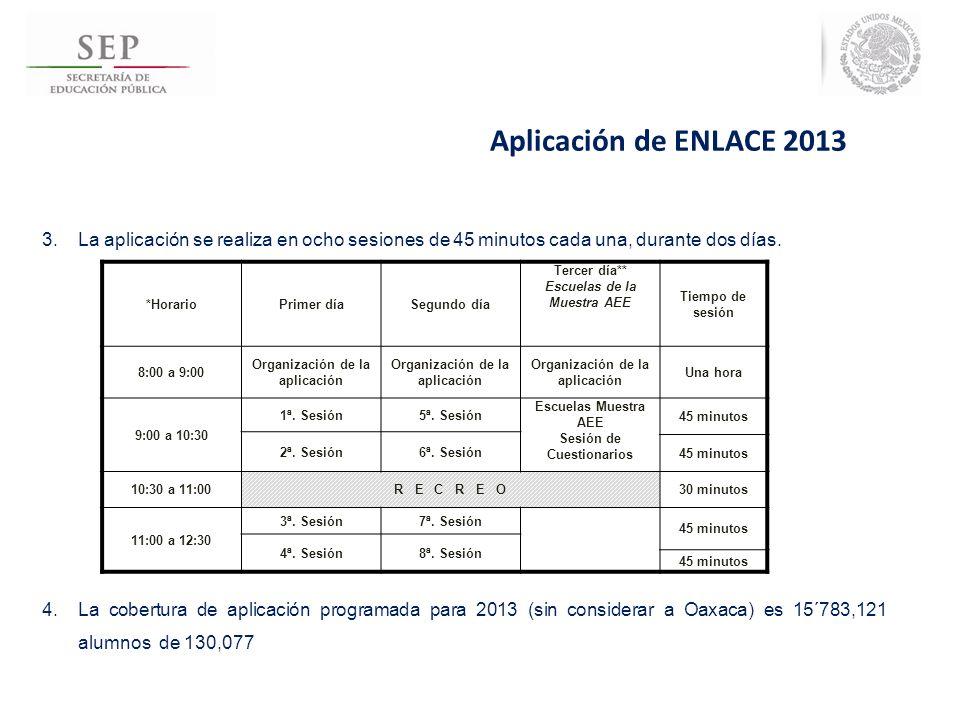 Aplicación de ENLACE 2013 La aplicación se realiza en ocho sesiones de 45 minutos cada una, durante dos días.