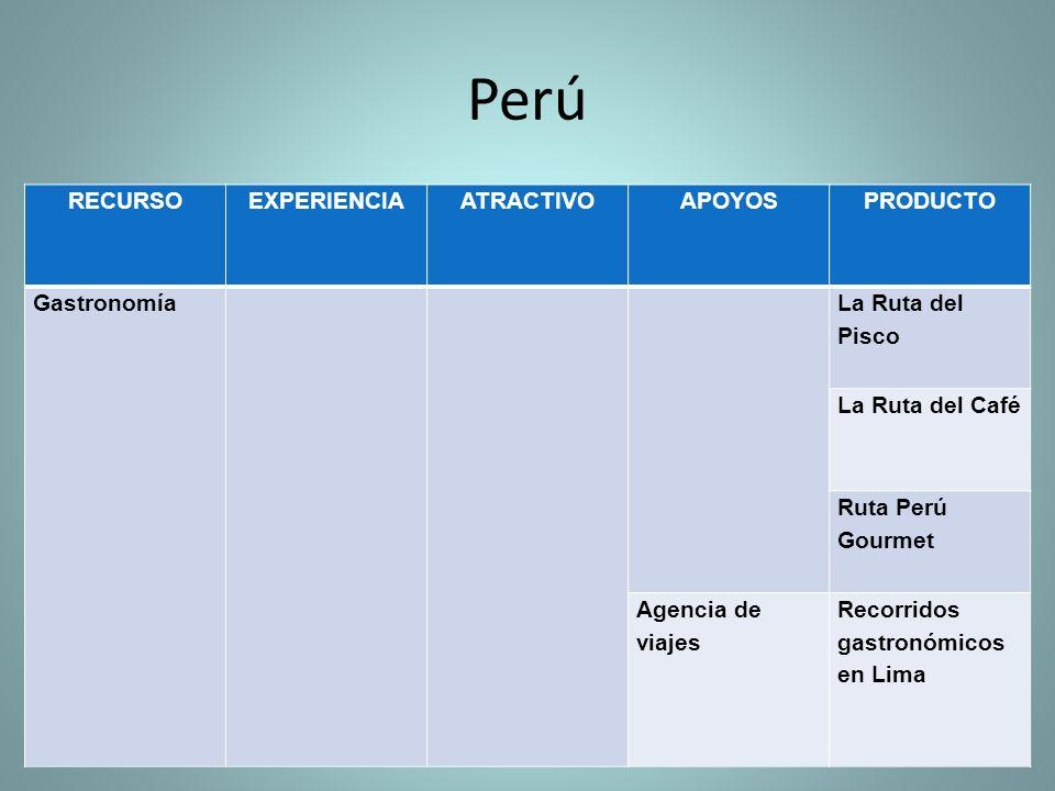 Perú RECURSO EXPERIENCIA ATRACTIVO APOYOS PRODUCTO Gastronomía