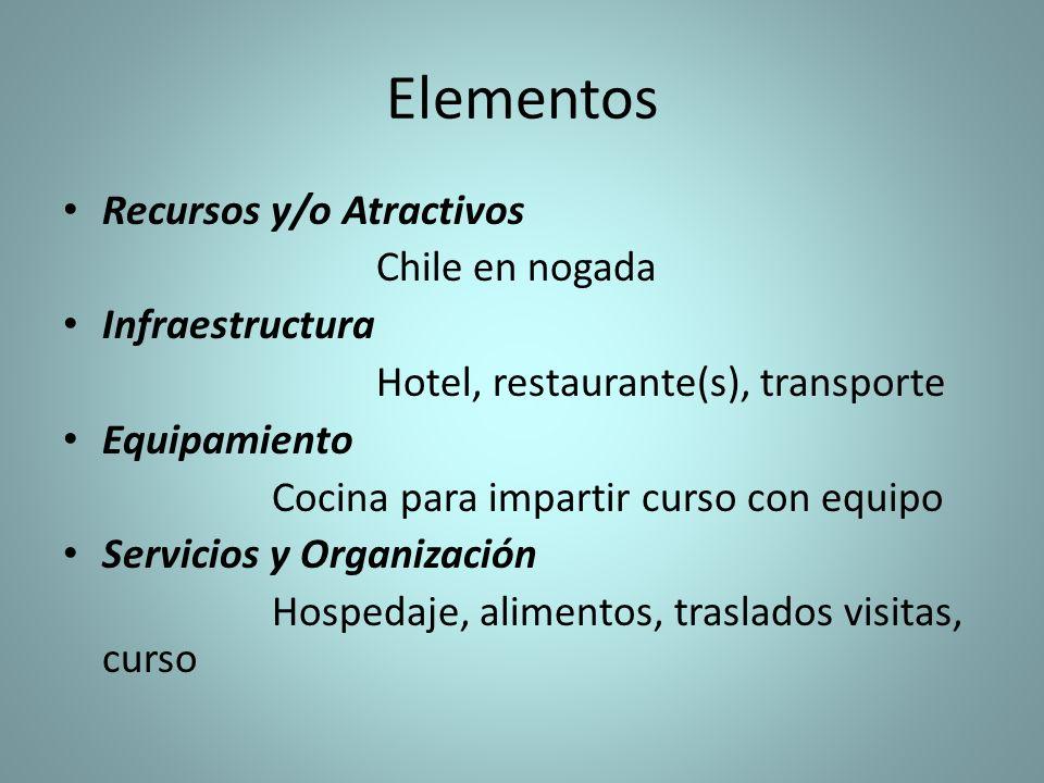 Elementos Recursos y/o Atractivos Chile en nogada Infraestructura