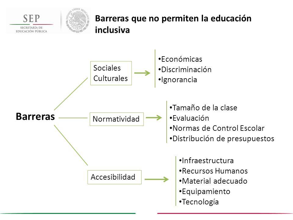 Barreras Barreras que no permiten la educación inclusiva Económicas