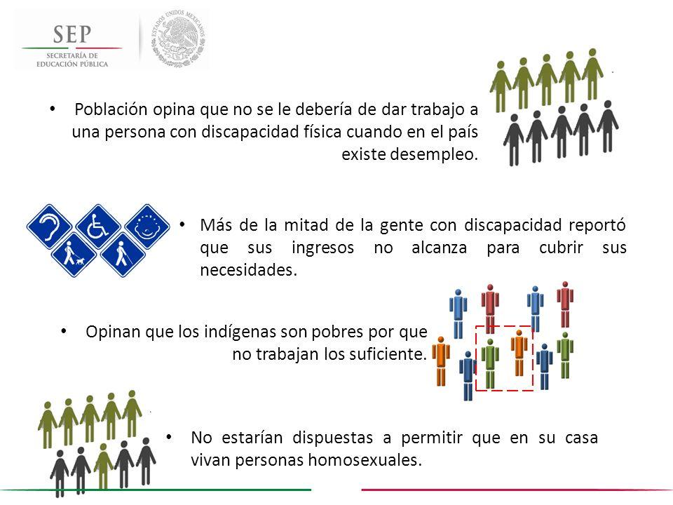 Población opina que no se le debería de dar trabajo a una persona con discapacidad física cuando en el país existe desempleo.