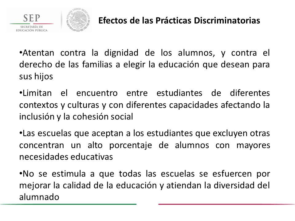 Efectos de las Prácticas Discriminatorias