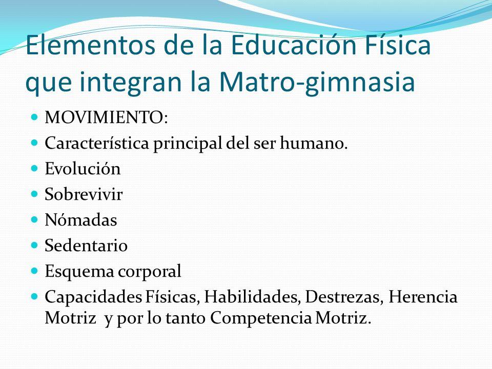 Elementos de la Educación Física que integran la Matro-gimnasia