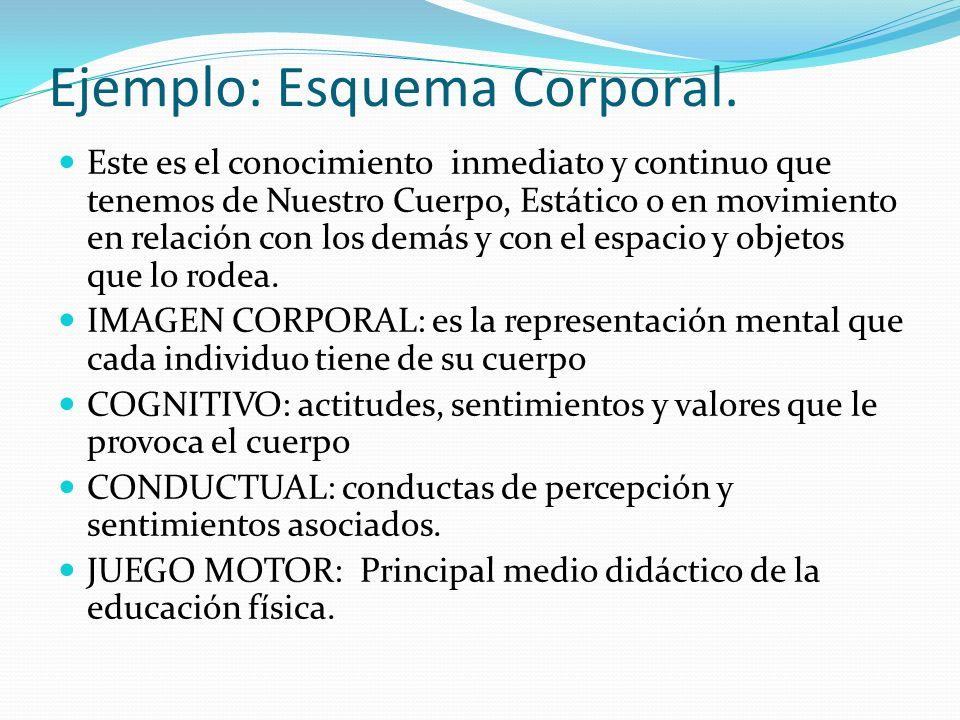 Ejemplo: Esquema Corporal.