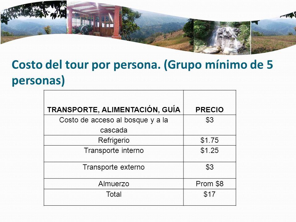 Costo del tour por persona. (Grupo mínimo de 5 personas)