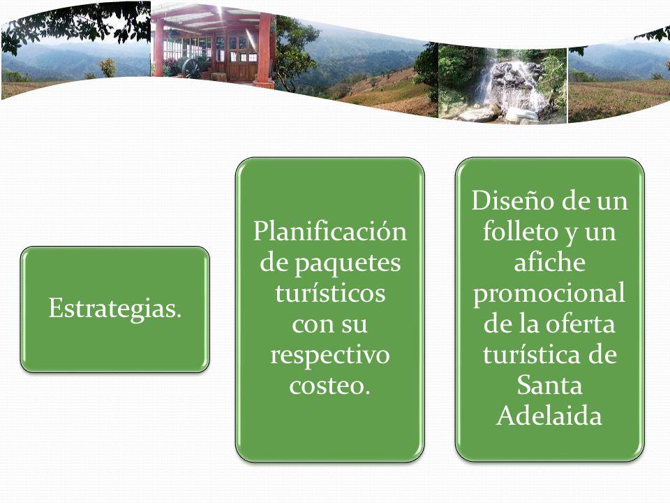 Planificación de paquetes turísticos con su respectivo costeo.