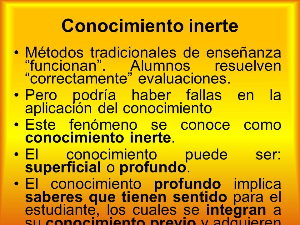 Conocimiento inerte Métodos tradicionales de enseñanza funcionan . Alumnos resuelven correctamente evaluaciones.