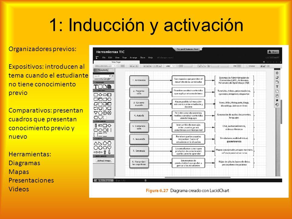 1: Inducción y activación