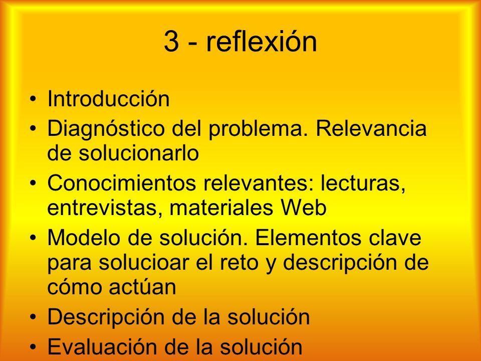 3 - reflexión Introducción