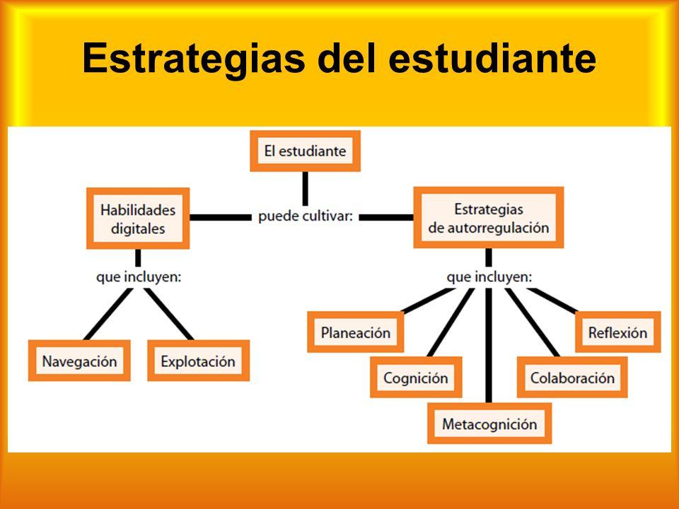 Estrategias del estudiante