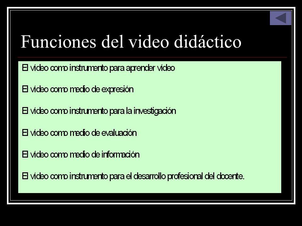 Funciones del video didáctico