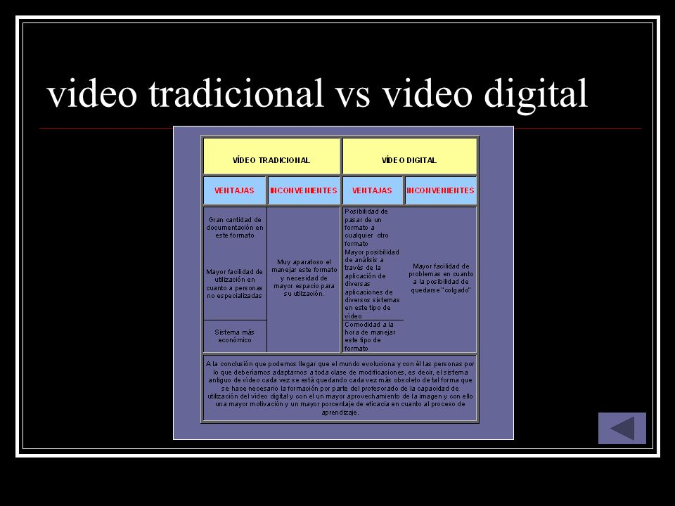 video tradicional vs video digital