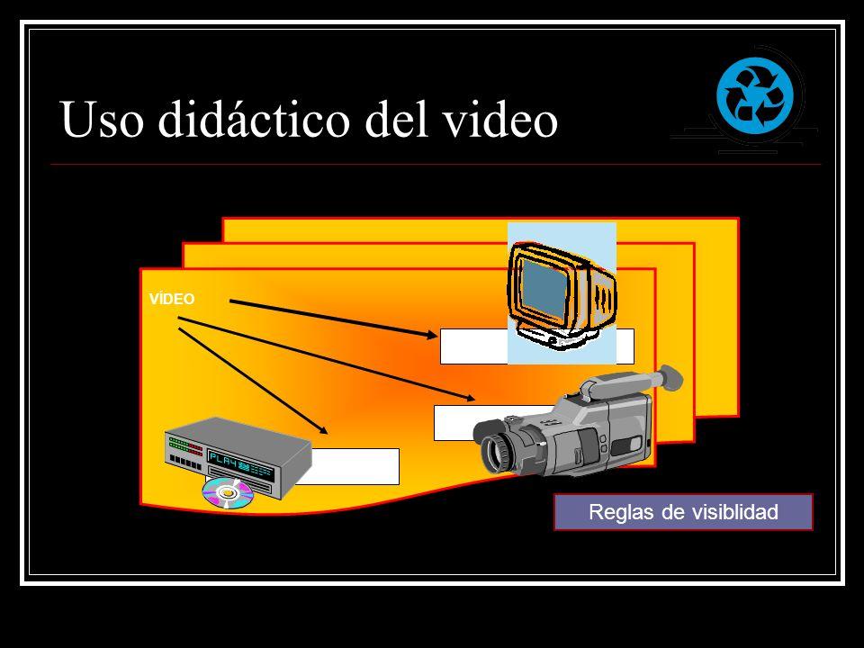 Uso didáctico del video