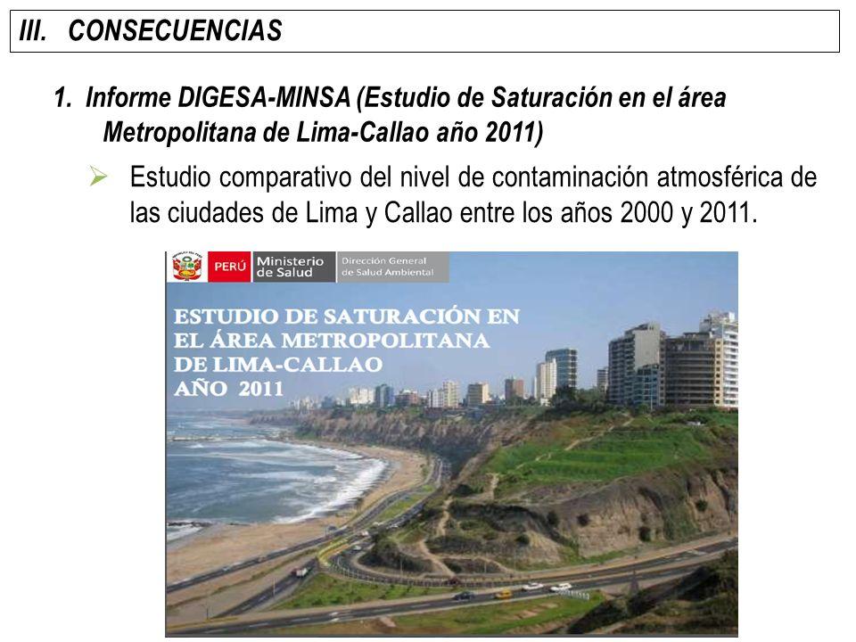 CONSECUENCIAS 1. Informe DIGESA-MINSA (Estudio de Saturación en el área Metropolitana de Lima-Callao año 2011)