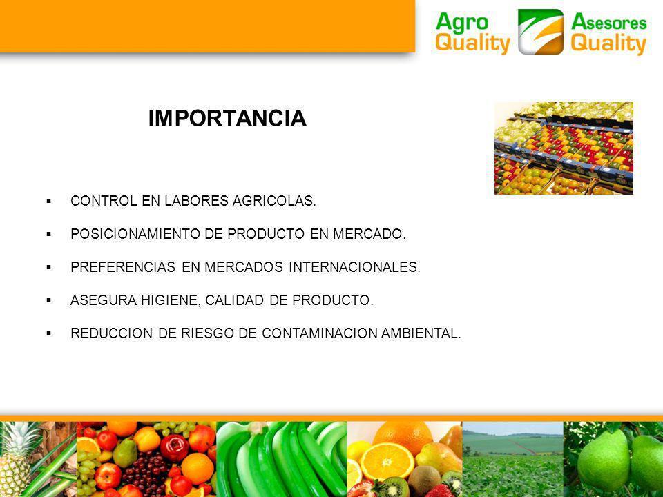IMPORTANCIA CONTROL EN LABORES AGRICOLAS.