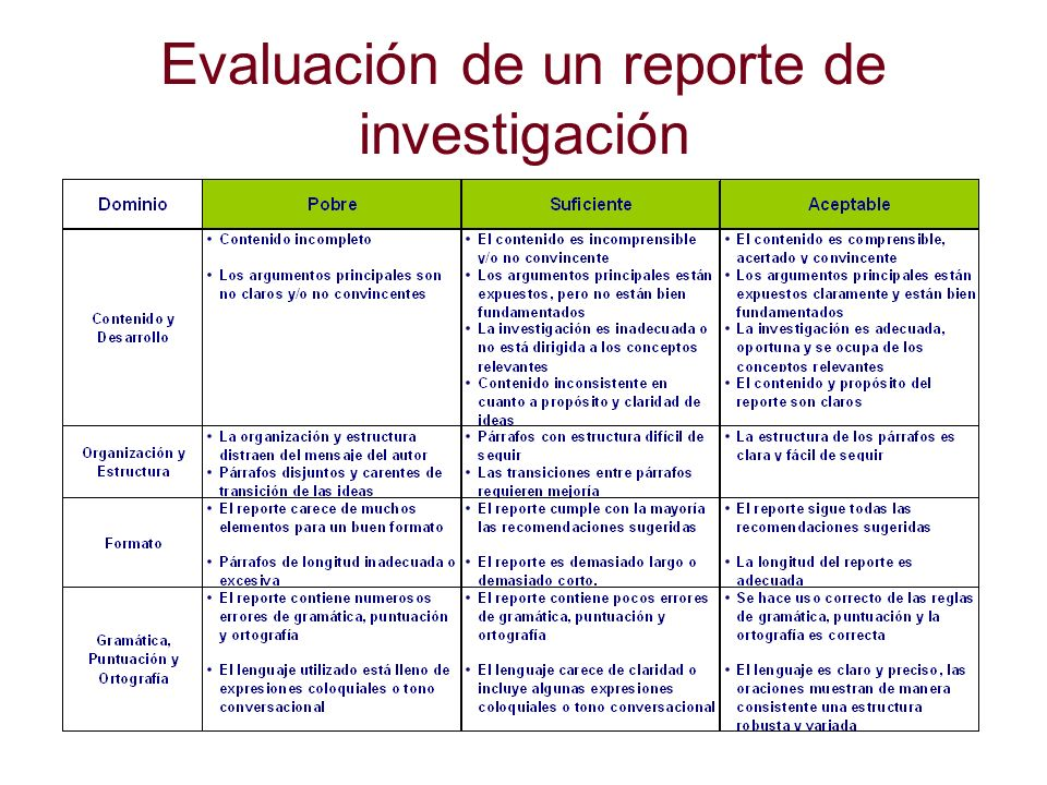 Evaluación de un reporte de investigación